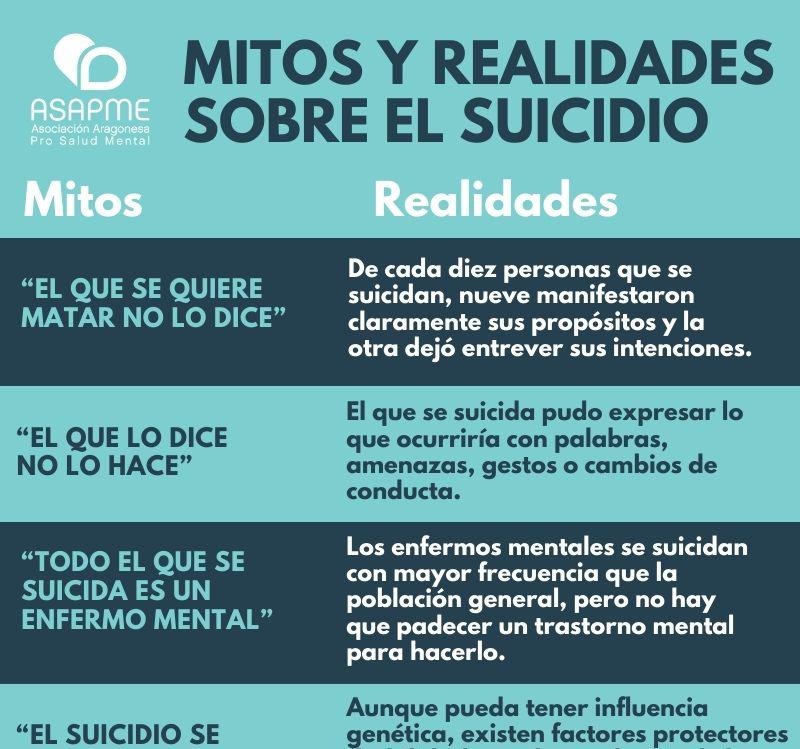 Mitos y realidades suicidio